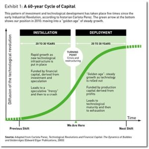 cycle_of_capital[1]